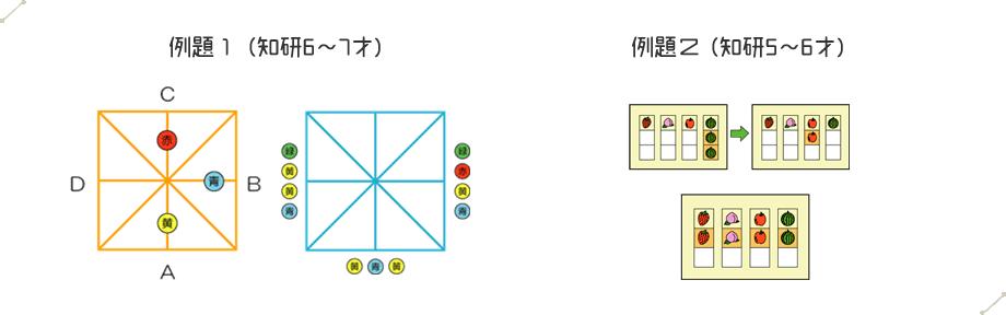 小学校受験コース